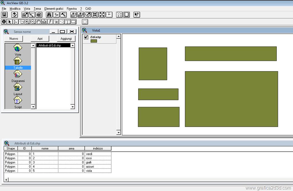 Arcview 3.2 creare un edificio con cortile centrale