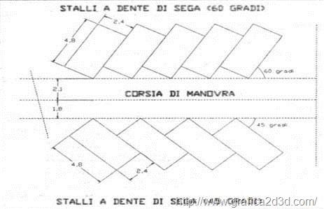 Esame di stato architettura consigli utili p 1 for 3 dimensioni del garage di stallo