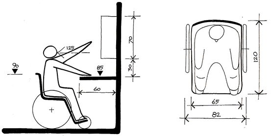 Misure dell'uomo per la progettazione architettonica