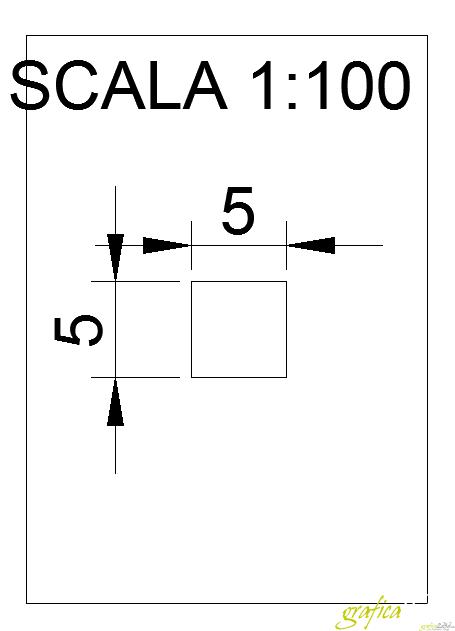 Fattore di scala in autocad per scala 1:20 1:25 1:50 1.200 1:500 1:1000